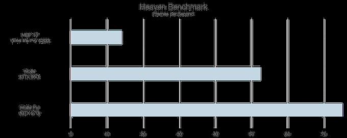 Wolf-GPU-Grafik-Extension