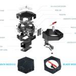 airblock-dohnen-baukasten-drone-blocks-specs