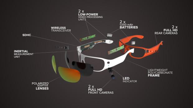 orbi-prime-sonnebrille-mit-kamera-360-augnahmen-cam-eyewear-tech