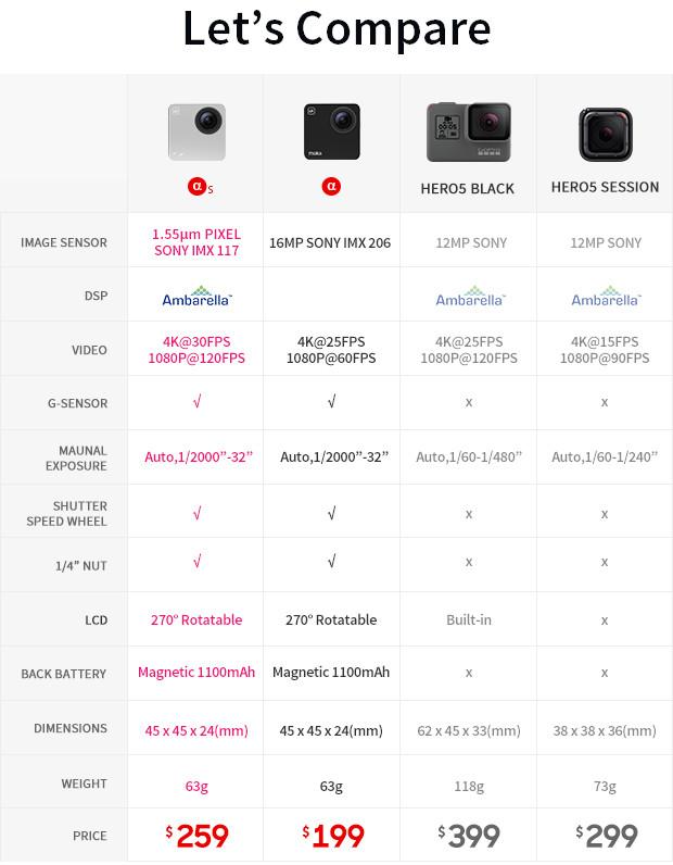 Mokacam-Alpha-S-4K-Actioncam-Actionkamera-günstig-GoPro-Alternative-3