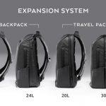 nomatic-backpack-rucksack-funktionen-travelpack-6