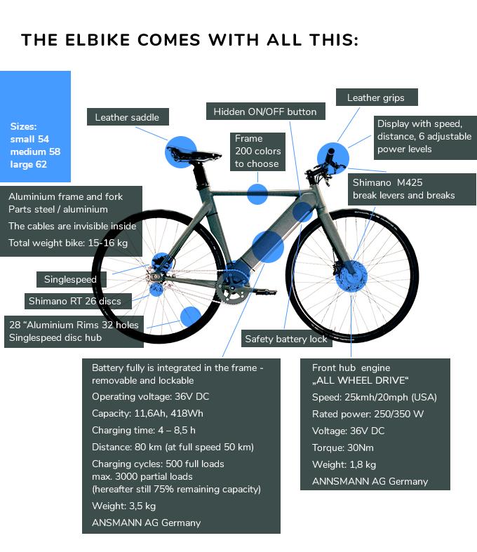 elbike-e-bike-pedelec-günstig-leicht