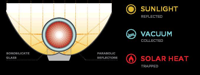 gosun-solar-ofen-wasserkocher-4 - coolegadgets